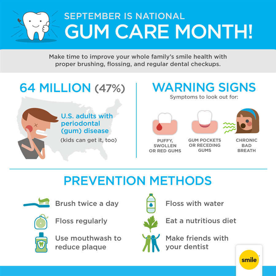 gum-care-month